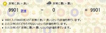 ヤフオク評価2009.06.27