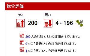 楽オク評価2009.06.27