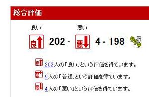 楽オク評価2009.07.03