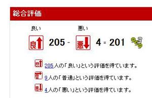 楽オク評価2009.07.04