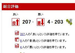 楽オク評価2009.07.07