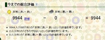 2009.07.11.ヤフオク評価