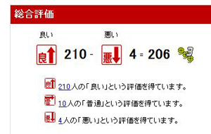 2009.07.11.楽オク評価