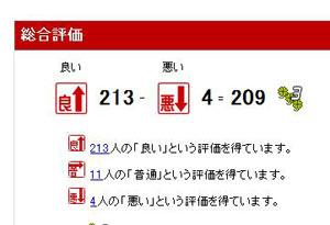 2009.07.15,楽オク評価
