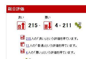 2009.07.17.楽オク評価