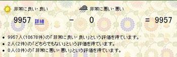 2009.07.17.ヤフオク評価