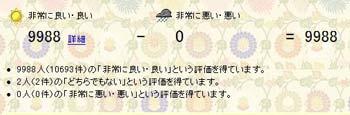 2009.07.23ヤフオク評価