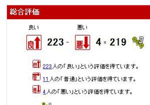 2009.07.23楽オク評価