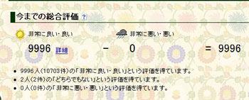 2009.07.26.ヤフオク評価
