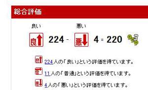2009.07.26.楽オク評価