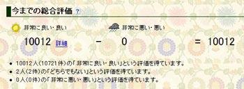 2009.07.30.ヤフオク評価