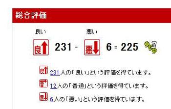 2009.08.03楽オク評価