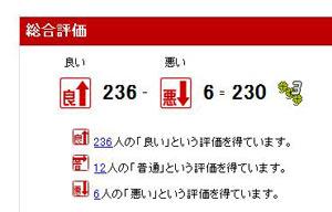2009.08.0楽オク評価