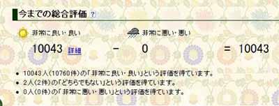 2009.08.07ヤフオク評価
