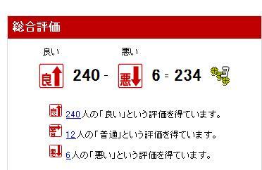 2009.08.14.楽オク評価