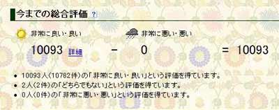 2009.08.22ヤフオク評価