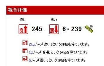 2009.08.22楽オク評価
