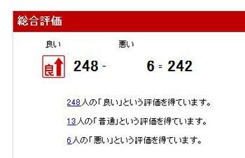 2009.08.27.楽オク評価