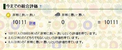 2009.08.27.ヤフオク評価