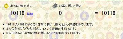 2009.09.02ヤフオク評価