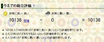 2009.09.07.ヤフオク評価