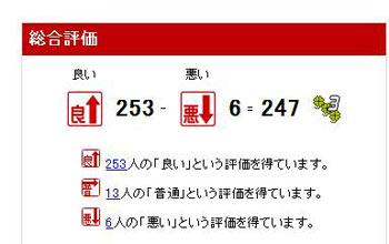 2009.09.10.楽オク評価