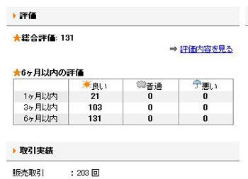 2009.09.10モバオク評価
