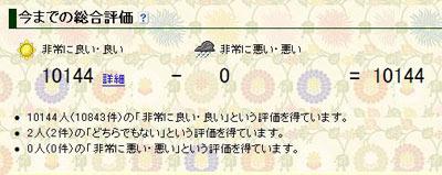 2009.09.10ヤフオク評価