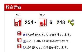 2009.09.12.楽オク評価分