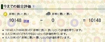 2009.09.12.ヤフオク評価分