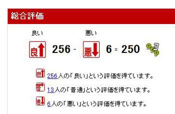 2009.09.16.楽オク評価