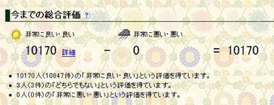 2009.09.16.ヤフオク評価