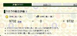 今日の評価2009.05.09
