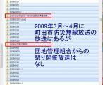 20120407fujinodai_sakuramatsuri_noiseinfo200903-04txt.jpg