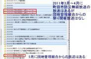20120407fujinodai_sakuramatsuri_noiseinfo201103-04txt.jpg