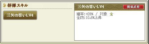 三矢・特小早川