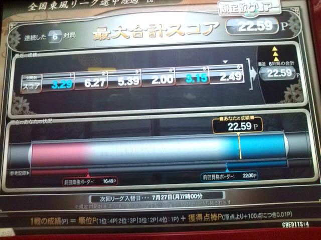 東風BⅠリーグ