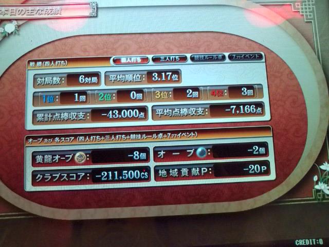 8/11結果(東風)
