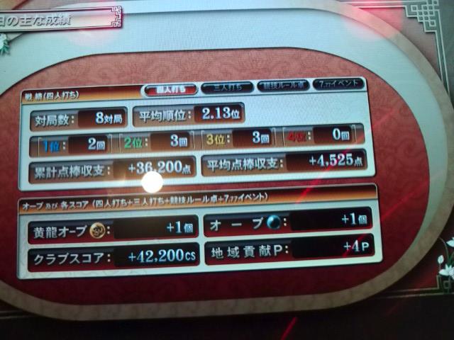 8/12結果(東風のみ)