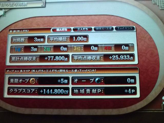 8/22総合結果(サンマ+半リ)