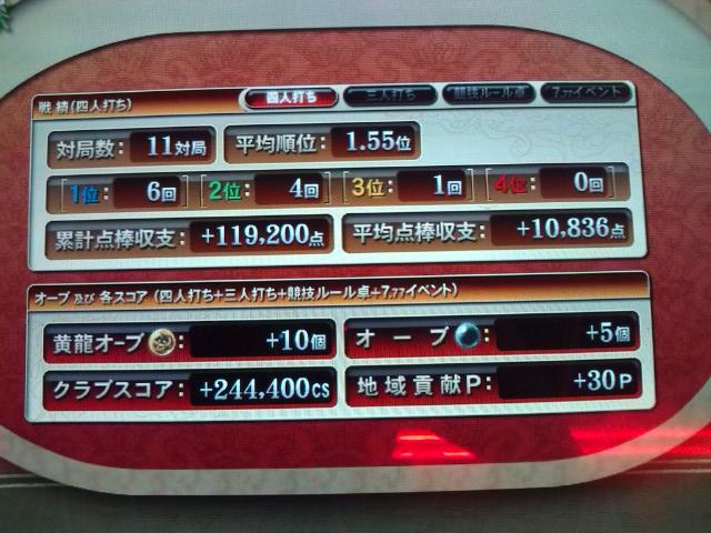 8/31結果(半リーグのみ)