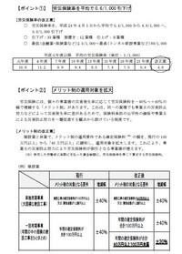 20111213労災保険率の引下げ