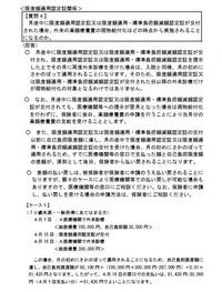20111216高額療養費の現物給付に関するQ&A