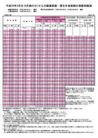 20120213協会けんぽ【神奈川】保険料率