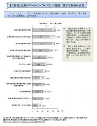 20120413企業のワークライフバランスへの取組み状況