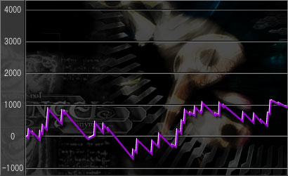 graph20110730.jpg