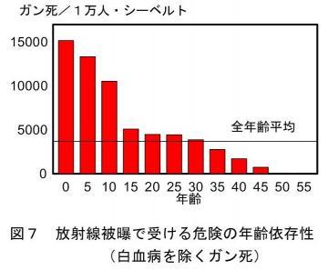 ・台ク・ココ繧キ繝シ繝吶Ν繝・convert_20110711223319