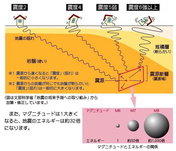 2_magni.jpg