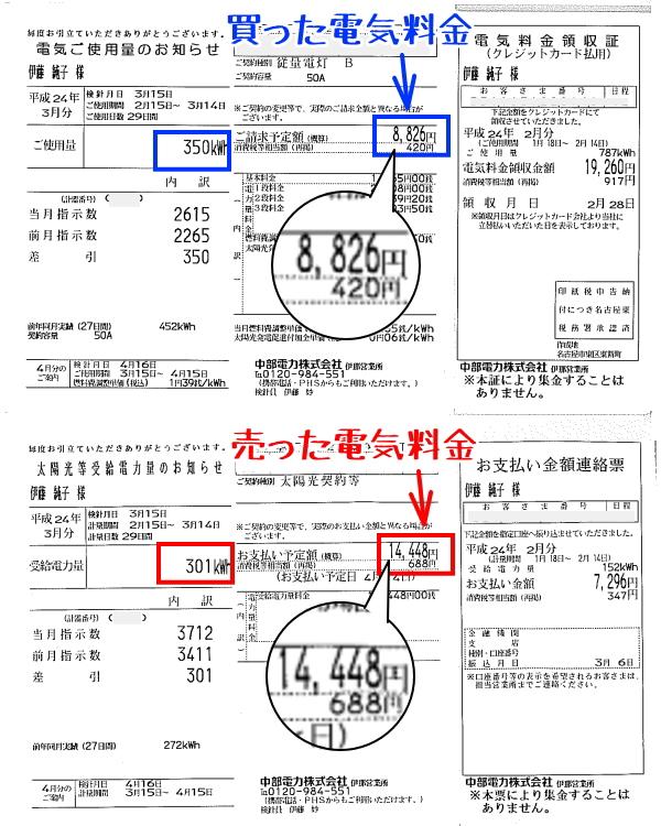 2012年3月検針票