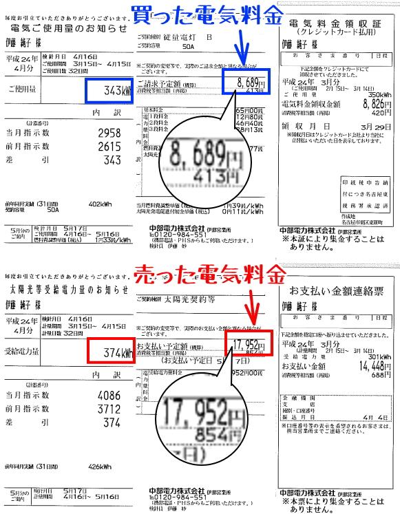 2012年4月検針票